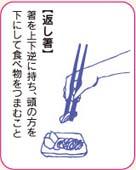 Kaeshibashi